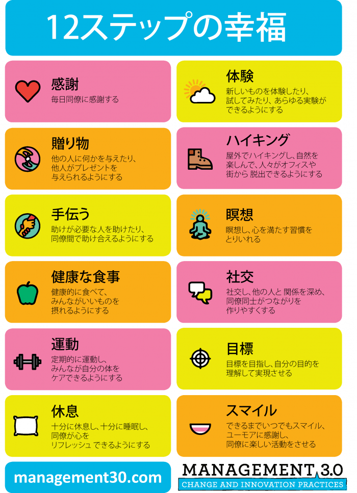 12 Steps to Happiness