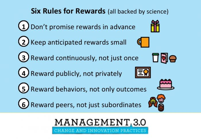 Six Rules for Rewards