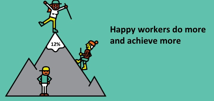 The Importance of Happy Workplaces in Japan
