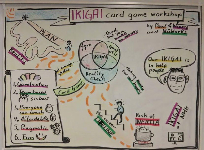 IKIGAI graphic